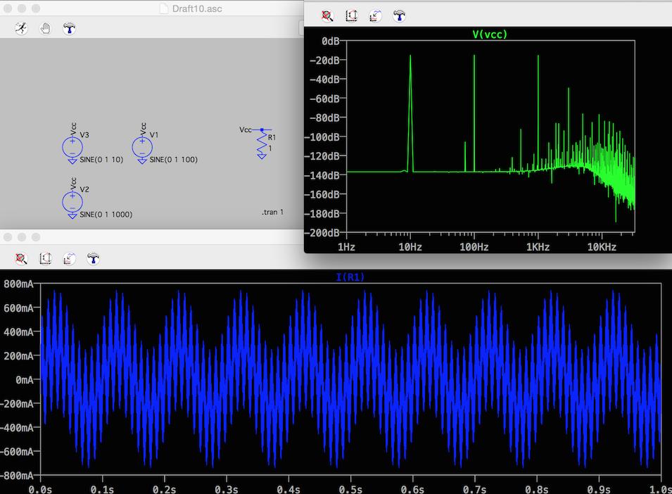 10Hz + 100Hz + 1kHz 合成波形